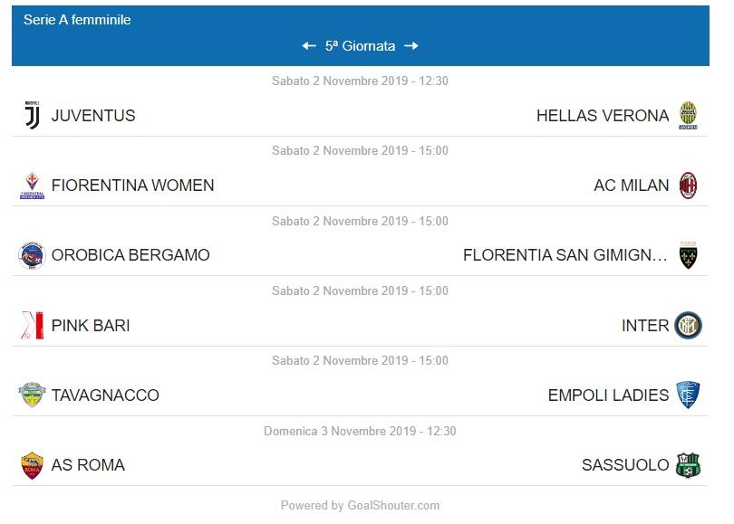Nella 5 Giornata Di Serie A Tutte Le Partite Saranno Visibili In Diretta L Football